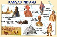 Kansas Indians Map